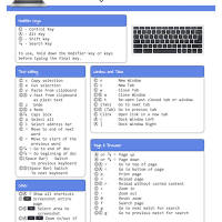chromebook-keyboard-shortcuts-cheat-sheetv1-0
